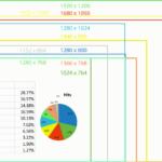 Standard Web Page Size