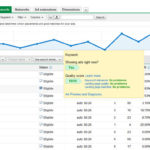 Increase Quality Score – How to Cut Your Adwords Costs