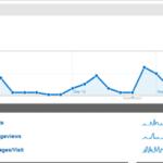 What are Website Analytics?