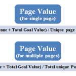 "Understanding the content's value: ""Page Value"" metric of Analytics"